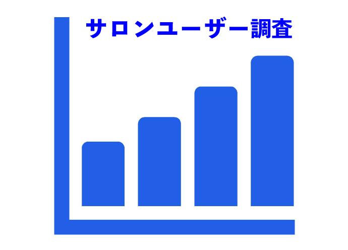 理美容室の平均利用総額は7041円、ヘアカラー利用率は54.5%