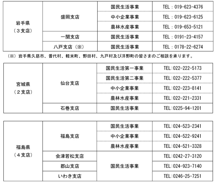台風19号の日本政策金融公庫の「災害復旧貸付」の相談窓口