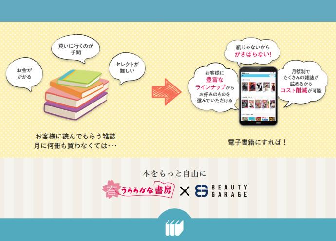 電子書籍読み放題が月額500円!タブレットレンタル700円!春うららかな書房×ビューティガレージ