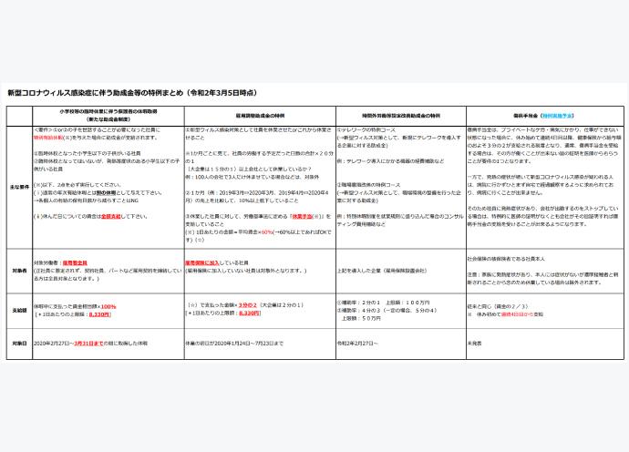 日本エステティック機構がエステサロン向け「新型コロナウイルス対応ガイドライン」改訂版