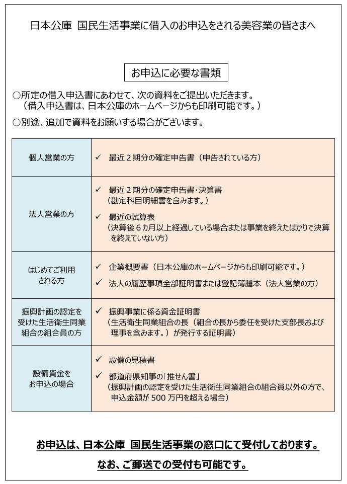 日本政策金融公庫を美容師・美容室が利用する際の書類