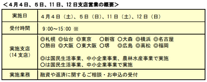 日本政策金融公庫の週末営業