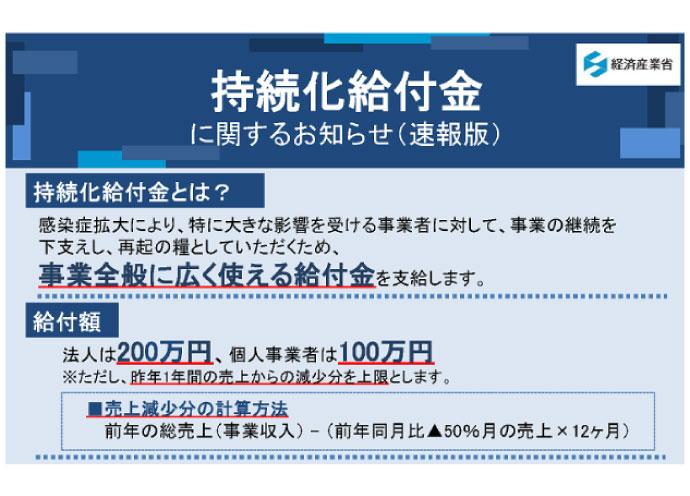 【サイト開設・受付開始】法人200万円・個人事業者100万円給付の「持続化給付金」