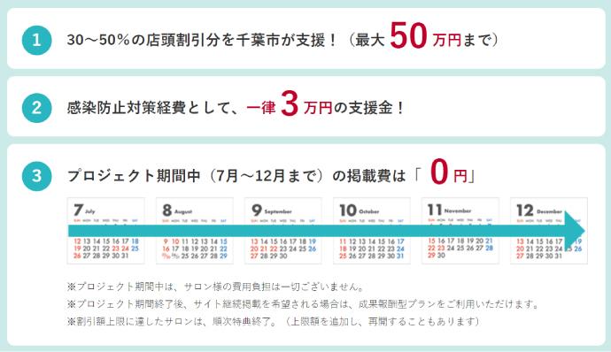 千葉市「理美容事業者応援プロジェクト」(EPARKビューティー)