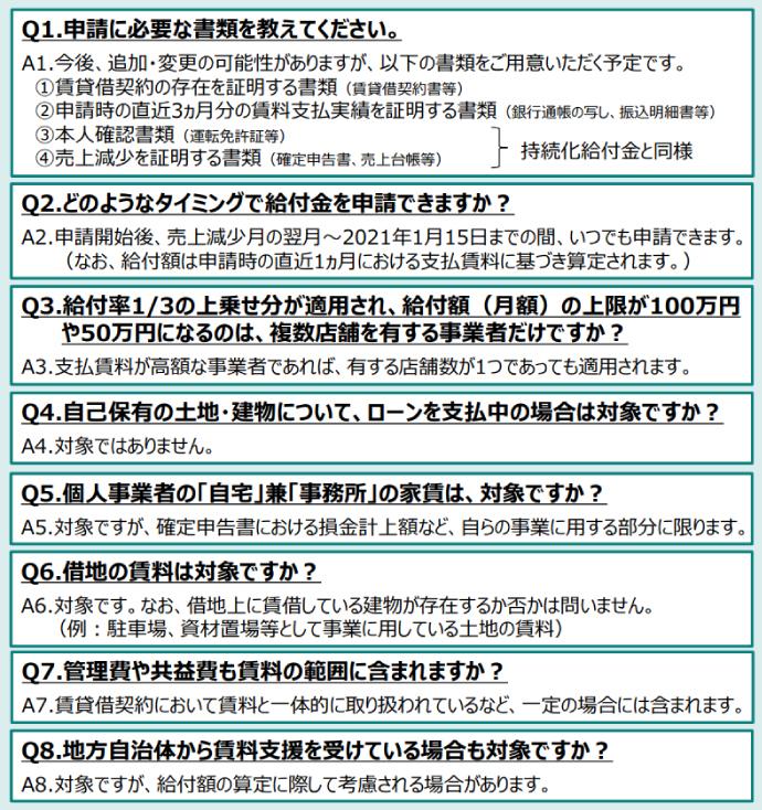 家賃支援給付金Q&A(よくある質問)