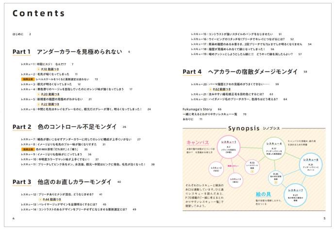 U-REALM福永圭祐さんが贈る〝ハイトーン時代に生き残る3部作〟 第1弾は「マンガで身につくカラーレスキュー」