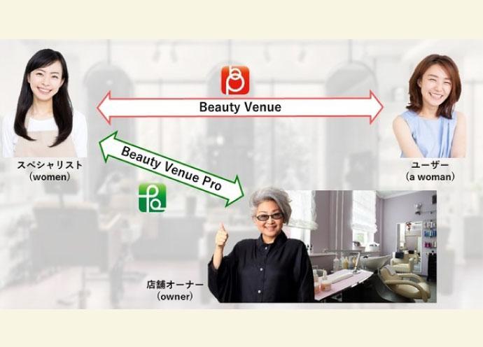 ⽇本美容創⽣の美容室シェアリングマッチングサービス「Beauty Venue Pro」(女性活躍につながる事業として東京都スタートアップ支援対象)
