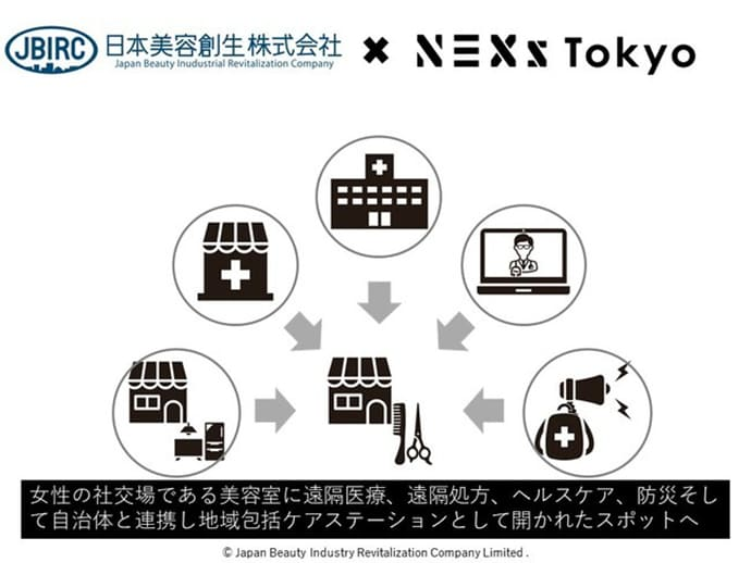 ⽇本美容創⽣ NEXs Tokyo