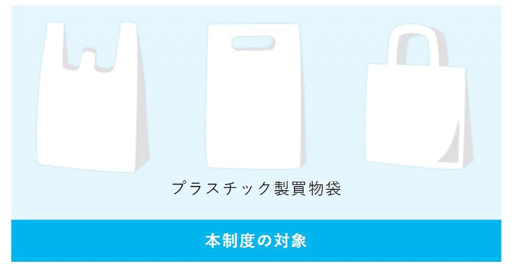 プラスチック製買い物袋