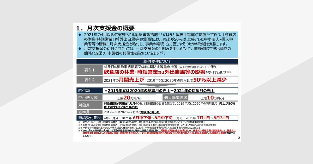 「月次支援金」4~5月分受付開始 理美容室も毎月20万円