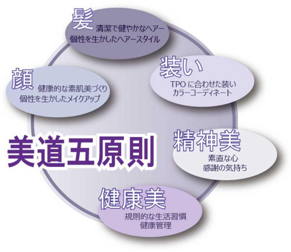 ヤマノHD 2021年決算 美道五原則