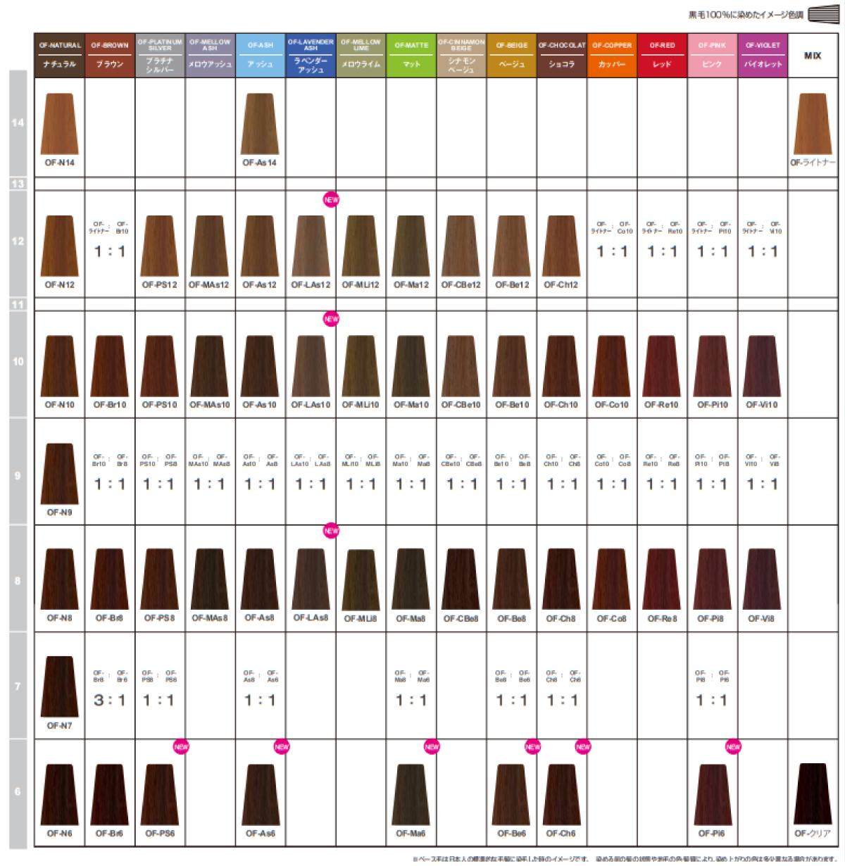 ナプラ「ケアテクトOGカラー」ファッションシェード